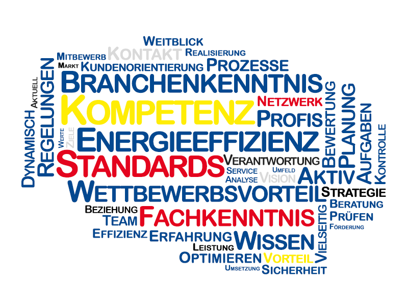 Prokunft GmbH - Schlagwörterwolke